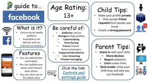 A guide to Facebook