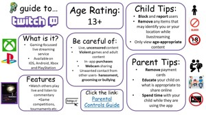 A guide to Twitch