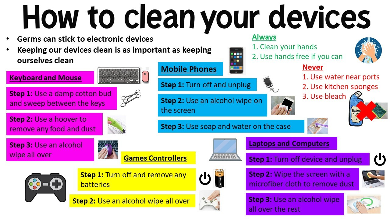 How To Clean Your Devices Poster