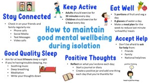 Mental Well being Isolation Poster